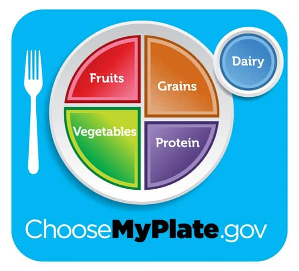 Choose My Plate | Heart Healthy Habits