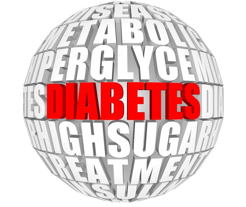 Lifestyle Changes to Help You Manage Diabetes